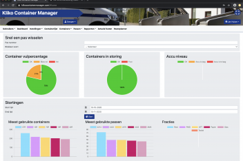 KLikotronics Container Manager
